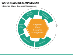 Water Resource Management PPT slide 34