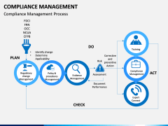 Compliance Management PPT Slide 8
