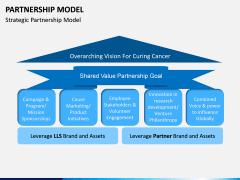 Partnership Model PPT Slide 2