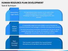 HR Plan Development PPT Slide 8