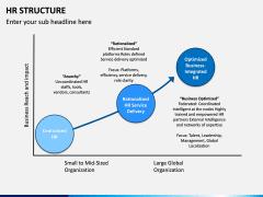 HR Structure PPT Slide 11