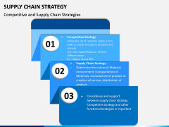 Supply Chain Strategy PPT Slide 10