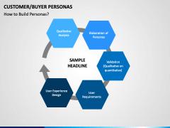 Buyer persona PPT slide 12