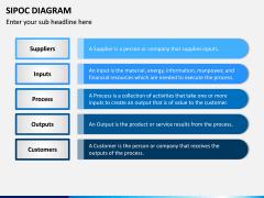 SIPOC diagram PPT slide 3