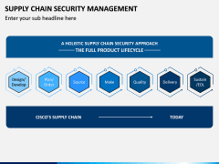 Supply Chain Security Management PPT Slide 6
