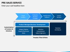 Pre Sales Service PPT Slide 11