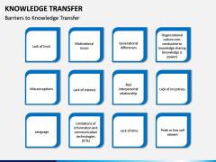 Knowledge Transfer PPT Slide 14