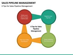 Sales Pipeline Management PPT Slide 35
