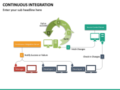 Continuous Integration PPT Slide 26
