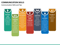 Communication Skills PPT Slide 20