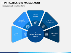 IT Infrastructure Management PPT Slide 7