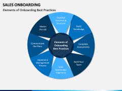 Sales Onboarding PPT Slide 5