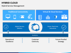 Hybrid Cloud PPT Slide 6