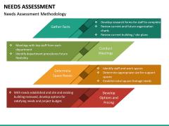 Needs Assessment PPT Slide 40