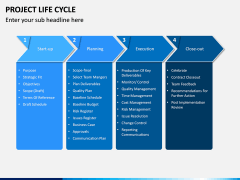 Project life cycle PPT slide 20