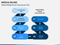 Medical Billing PPT Slide 8