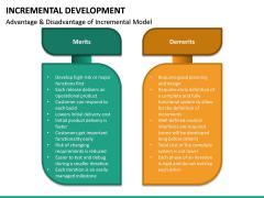 Incremental Development PPT Slide 25