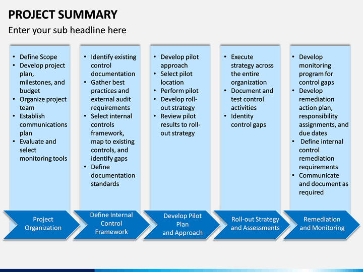 project summary powerpoint template