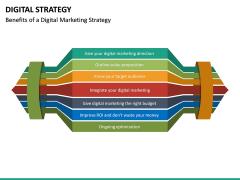 Digital Strategy PPT Slide 29