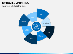 360 Degree Marketing PPT Slide 9