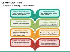 Channel Partner PPT Slide 24