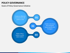 Policy Governance PPT Slide 11