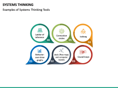 Systems Thinking PPT Slide 20