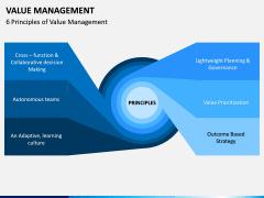 Value Management PPT Slide 4