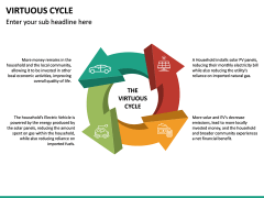 Virtuous Cycle PPT Slide 22