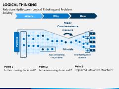 Logical thinking PPT slide 3