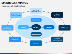 Stakeholder Analysis PPT Slide 12