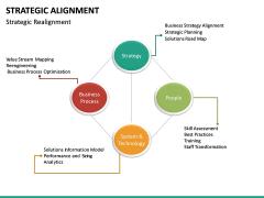 Strategic Alignment PPT Slide 30