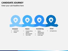 Candidate Journey PPT Slide 6