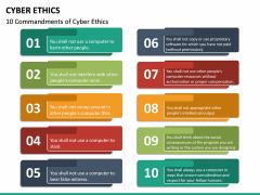 Cyber Ethics PPT Slide 20