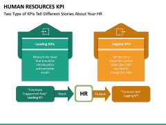 HR KPI PPT Slide 19