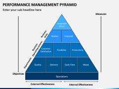Performance Management Pyramid PPT Slide 3