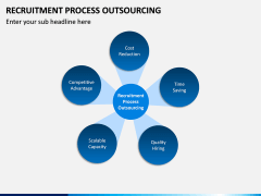 Recruitment Process Outsourcing PPT Slide 12