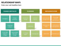 Relationship Maps PPT Slide 14