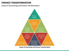 Finance Transformation PPT Slide 25