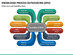 Knowledge Process Outsourcing (KPO) PPT Slide 19