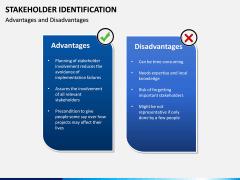 Stakeholder Identification PPT Slide 7