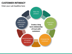 Customer Intimacy PPT Slide 23