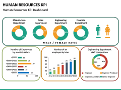 HR KPI PPT Slide 20