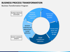 Business Process Transformation PPT Slide 11