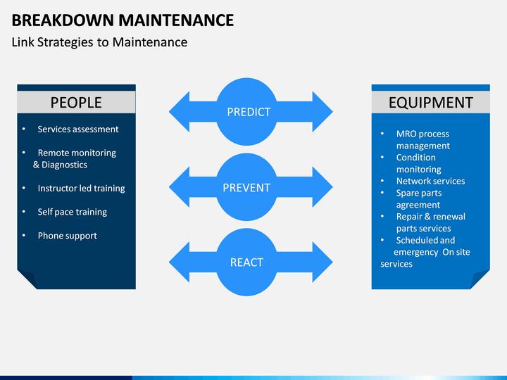 Breakdown Maintenance