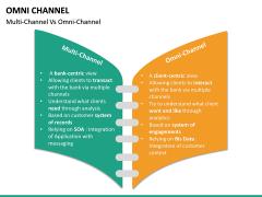 Omni Channel PPT Slide 32
