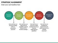 Strategic Alignment PPT Slide 22
