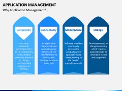 Application Management PPT Slide 1