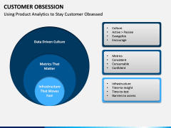 Customer Obsession PPT Slide 13