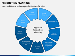 Production Planning PPT Slide 8